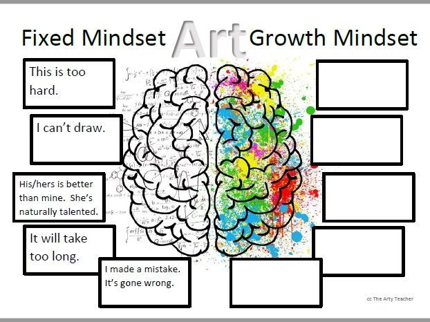 58 best Art Assessment Ideas images on Pinterest Art classroom - formative assessment strategies