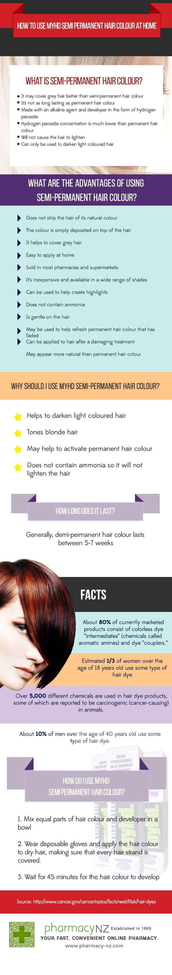Are you tired of looking at your damaged hair after colouring? Learn how MYHD Semi-Permanent Hair Colour may help you. #haircolourwithnodamage #MYHD  #semipermanenthaircolour