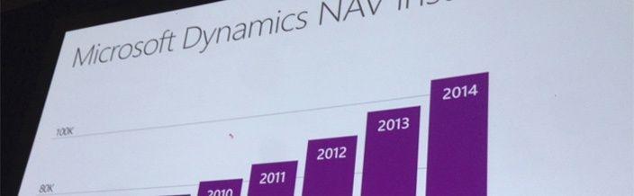Microsoft Dynamics NAV ma ponad 100 tysięcy instalacji http://www.it.integro.pl/microsoft-partner/nowosci/system-erp-microsoft-dynamics-nav-ma-ponad-100-tysiecy-instalacji