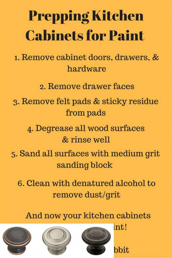 Kitchen Makeover Ideas Simple And Cheap Diy Cabinet Solutions On A Budget Cabinetskitchen Beaut Diy Cupboards Cheap Kitchen Cabinets Diy Kitchen Cabinets