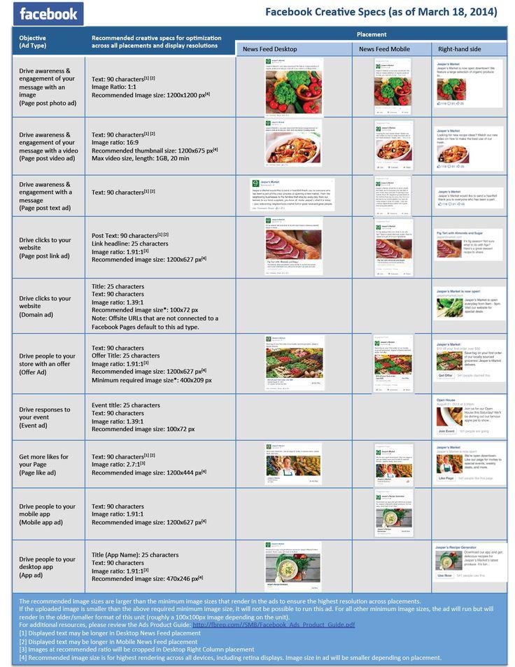 #Facebook-Anzeigen: Überblick über die Spezifikationen mit Textlänge, Bildgröße und Beispielen. PDF-Download: http://j.mp/1mkxi9M  via allfacebook.de