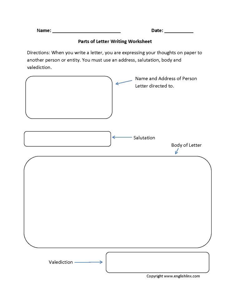 Formal and informal english essay outline
