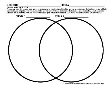 Ms de 25 ideas increbles sobre comparar y contrastar en diagrama de venn de similitudes y diferencias ccuart Choice Image
