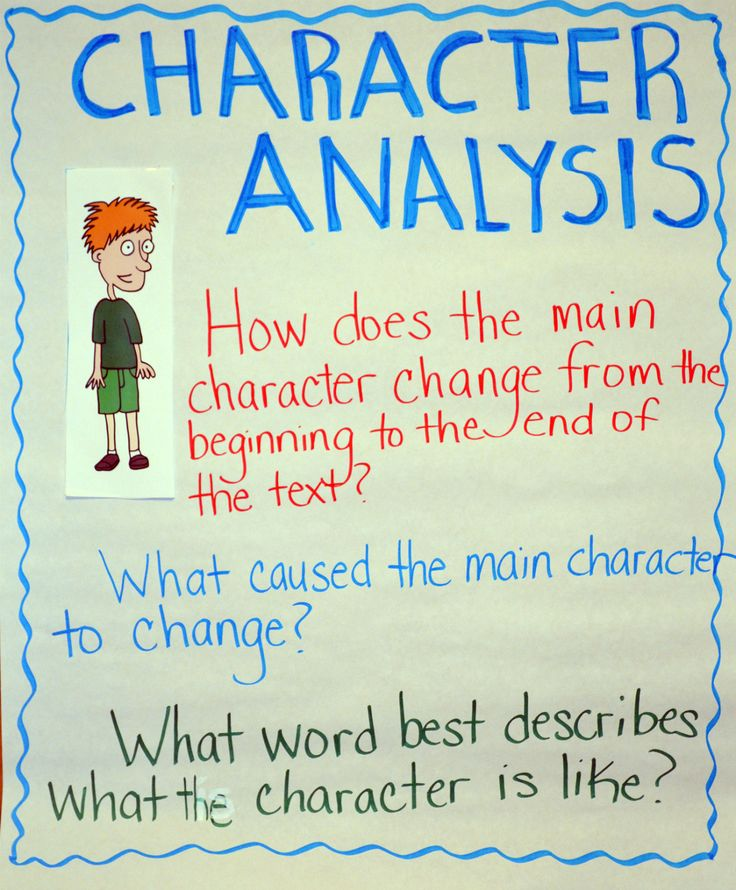 analyzing satire unit lesson Literary analysis: using elements of literature  (ie greed, vanity, or bravery) and attempt to convey some larger lesson or meaning to life.