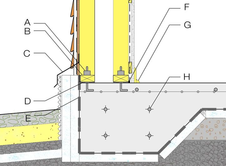 43 best foundations images on pinterest slab foundation for Building a house on a slab