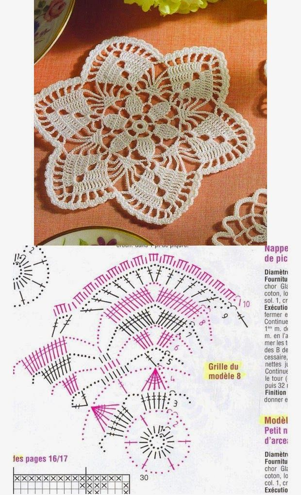Three more stunning little doilies to crochet! Circular doily with floral motif:  A big circular doily in two tones, looks great in pink and white:  Star shaped doily: More Great Patterns Like This