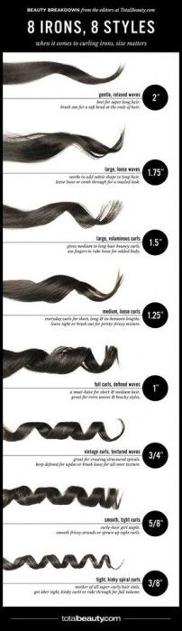 Easy Way to Curl Hair (12 Tips and Tricks)
