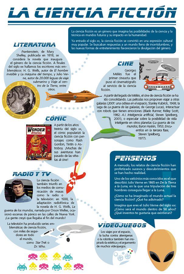 La-ciencia-ficcion - Recursos educativos eduCaixa