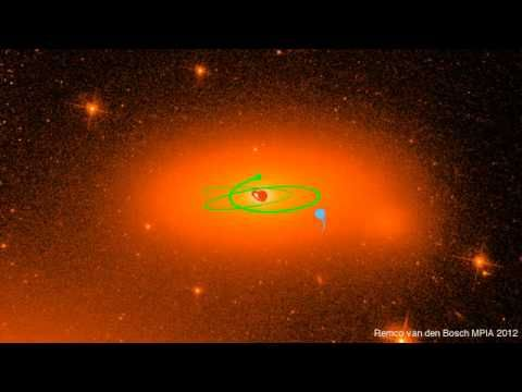 Super-Giant Black Hole Discovered | Video : Published on Nov 28, 2012 by VideoFromSpace    This animation depicts the orbit of a giant, super-massive black hole discovered in the compact galaxy NGC 1277. One second represents 22 million years of time in the simulation. Credit: NASA/ESA/Fabian/Remco C. E. van den Bosch of MPIA (animation)
