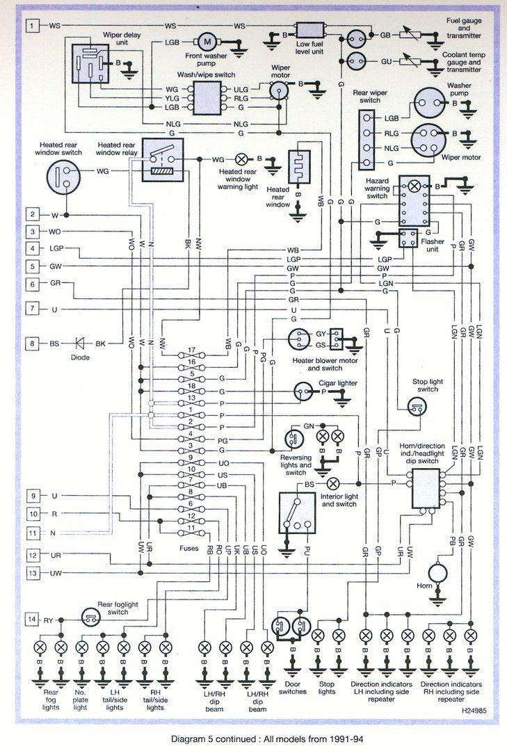 1998 Grand Cherokee Wiring Diagram