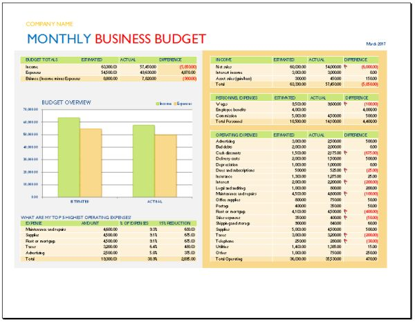 The  Best Business Budget Template Ideas On