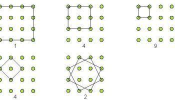 Solución a... ¿Cuántos cuadrados puedes dibujar?