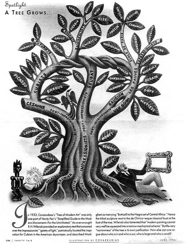 еще одно дерево