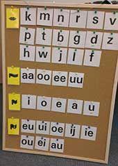 Tips - Zo leer je kinderen lezen en spellen