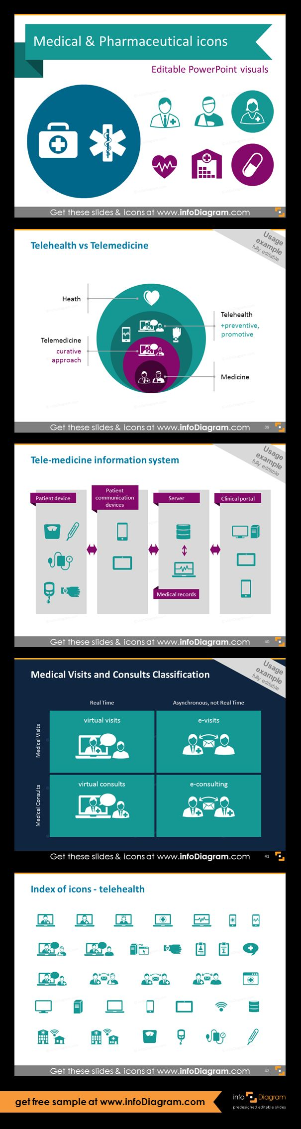 Telehealth and telemedicine DIY infographics: telemedicine information system, telehealth vs telemedicine, medical visits and consultants classification. Icons: virtual visit, videoconference, virtual consultation, e-visit, e-consults, medical app, medical software, medical conversation, telehealth, monitor, computer, notebook, mobile, tablet, Wi-Fi, server, medical monitoring, patient data, weight, thermometer, blood pressure, glucometer.