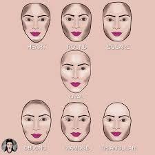 Znalezione obrazy dla zapytania makijaż konturowanie