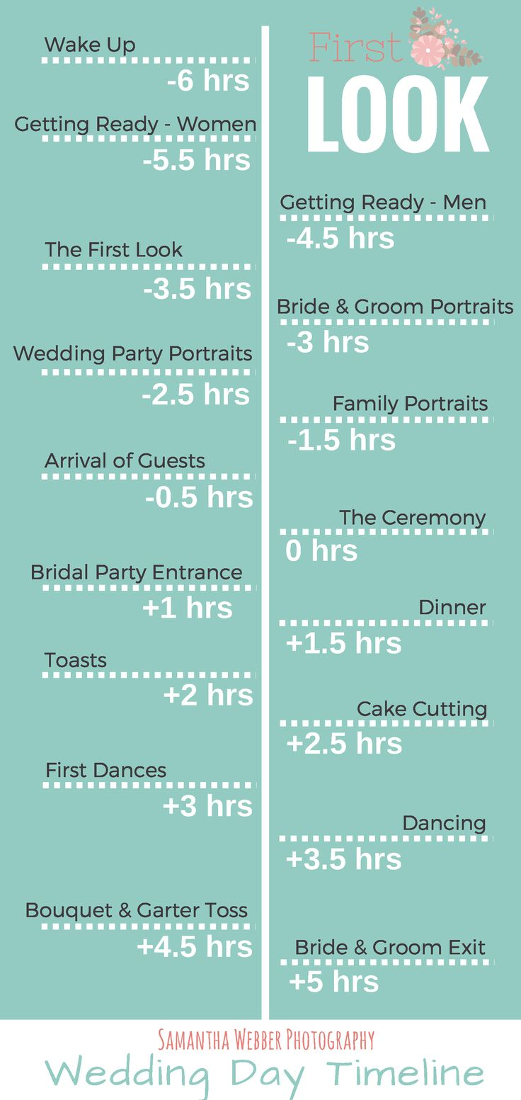 Planning Your Wedding Day Timeline  Planning your wedding day timeline can be difficult! Check out this blog that tells you how much time each event will take throughout the day. There are even 4 different mock templates for planning your wedding day timeline!  Samantha Webber Photography | Indianapolis, Indiana