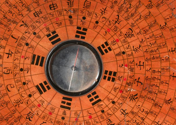 Energy and Space: The Feng Shui Quiz