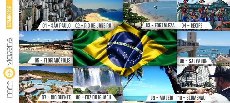 Os 10 destinos de viagem mais procurados pelos brasileiros em 2012 através do Google.