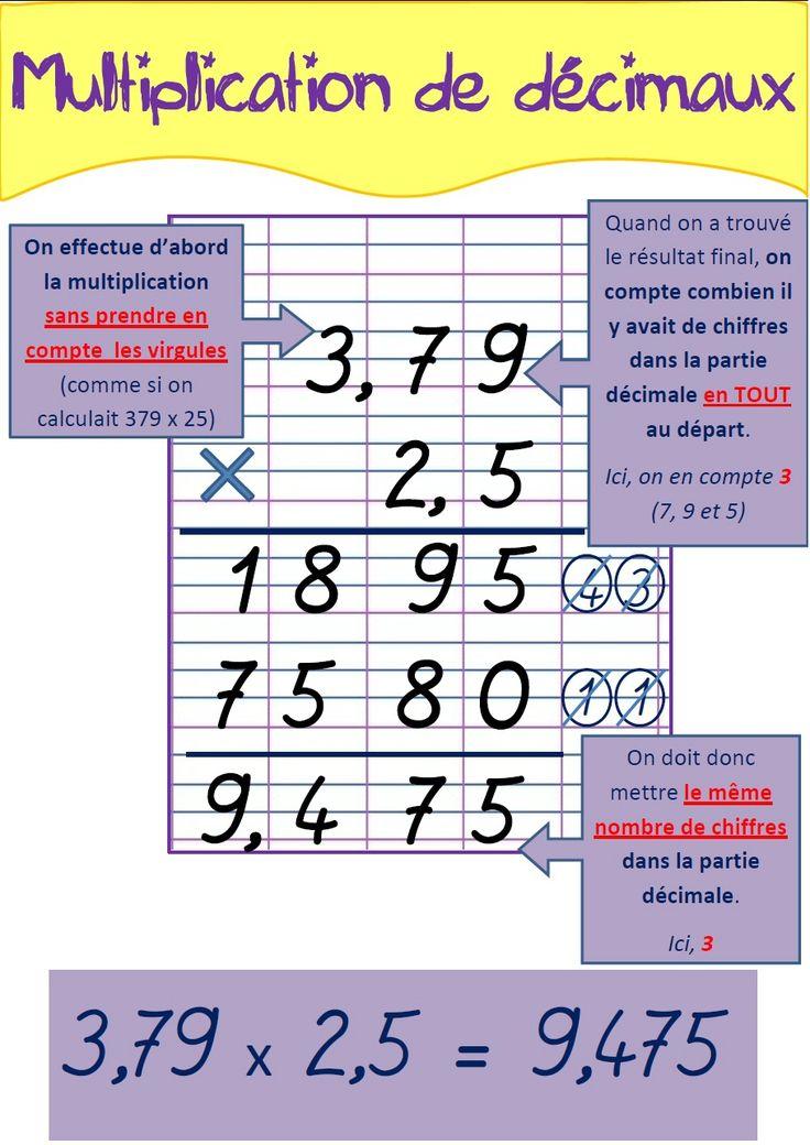 Affiche pour la multiplication de décimaux