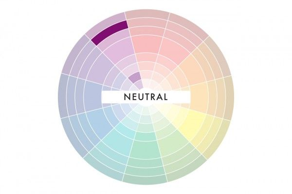 Neutral colors are a mix of a hue and its compliment and ...