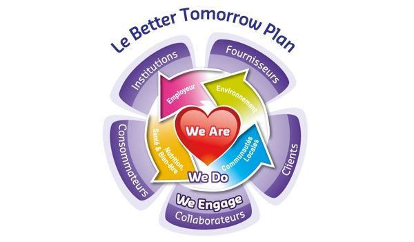 Création graphique du concept : Better Tomorrow Plan de SODEXO #sodexo #design