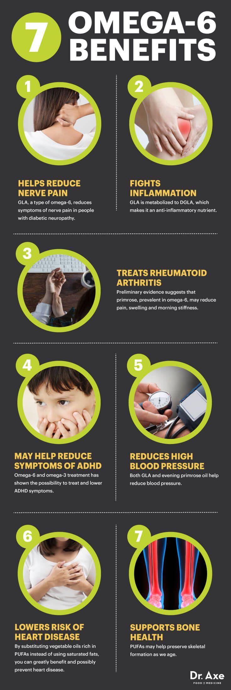 Benefits vs. Risks of Omega-6 Fatty Acids - Dr. Axe