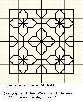 Blackwork Biscornu Side 8, designed by M. Brouwer (Anita), Stitch-Creations blogger.
