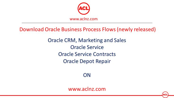 Just Released Oracle E-Business Suite Business Process Flows. Link = http://aclnz.com/process-flows/downloads/pf