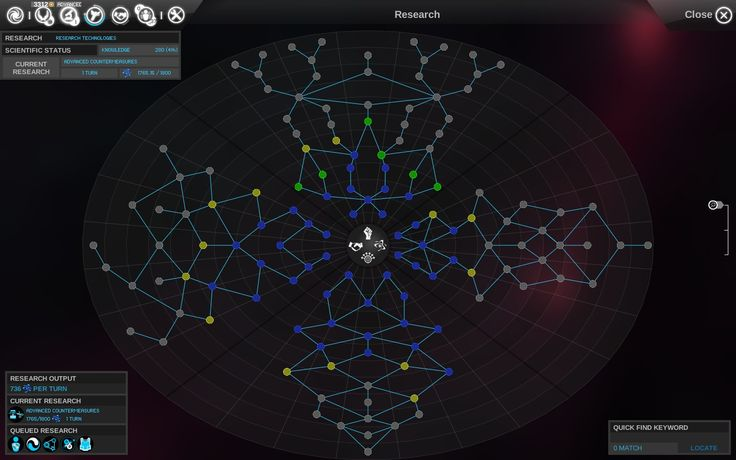 Endless Space — Technology tree