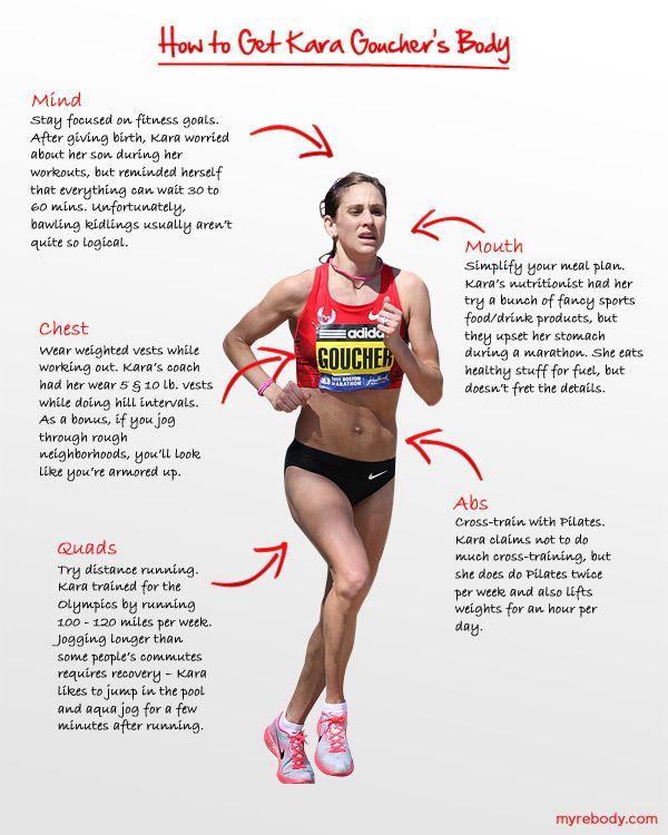 Running mom Kara Goucher.