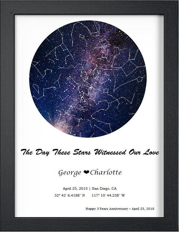 star map of specific date Custom Star Map By Date Digital Download Night Sky Poster Star