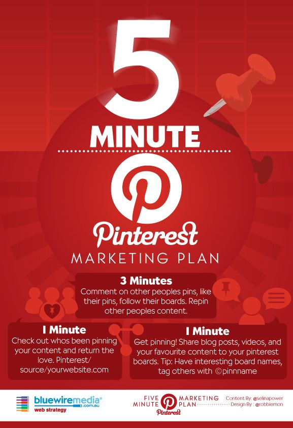 5 Minute Pinterest marketing Plan:  The fourth largest traffic source in the world and third most popular social networking site has attracted more 70 millions users in 3 years and is easy to use, although it can be really time consuming (77 minutes a month). Now? No more than 5 minutes....