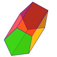 It's frightening how many people writing mathematics posts are innumerate! #geometry #prism #mathematics
