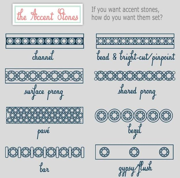 26 best wedding engagement ring info images on pinterest 19 engagement ring diagrams that will make your life easier ccuart Choice Image