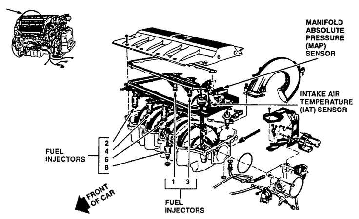 Northstar Engine Diagram Example di 2020