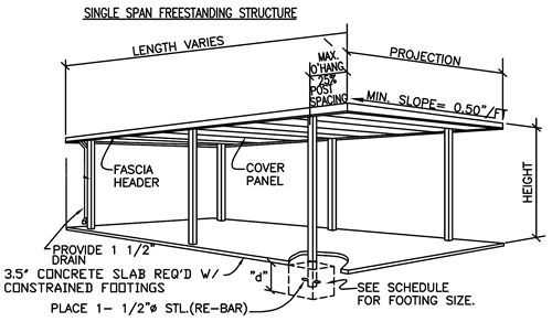 Patio cover attachments wall attachment fascia for How to build a freestanding patio cover