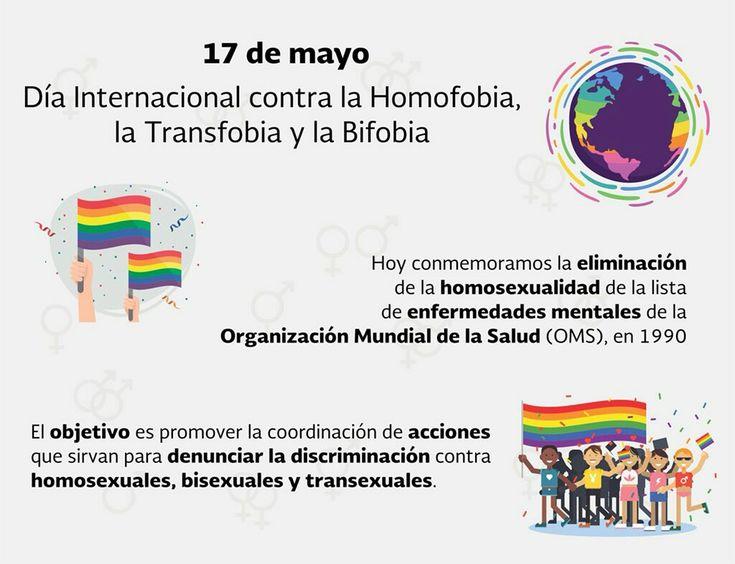17 de mayo, Día Internacional contra la Homofobia, Lesfobia, Bifobia y Transfobia; nadie puede impedir algún derecho humano a una persona por su orientación sexual o identidad de género. ¡No a la discriminación, sí a un mundo igualitario! Pride, Notes, My Love, School, Funny, Room, Outfits, Black, Honey