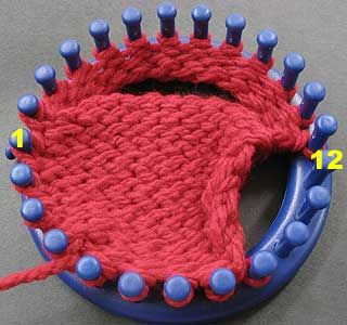 loom knitting is a lot like art or a science because it took a while for people to figure out how to do it so its like a science.