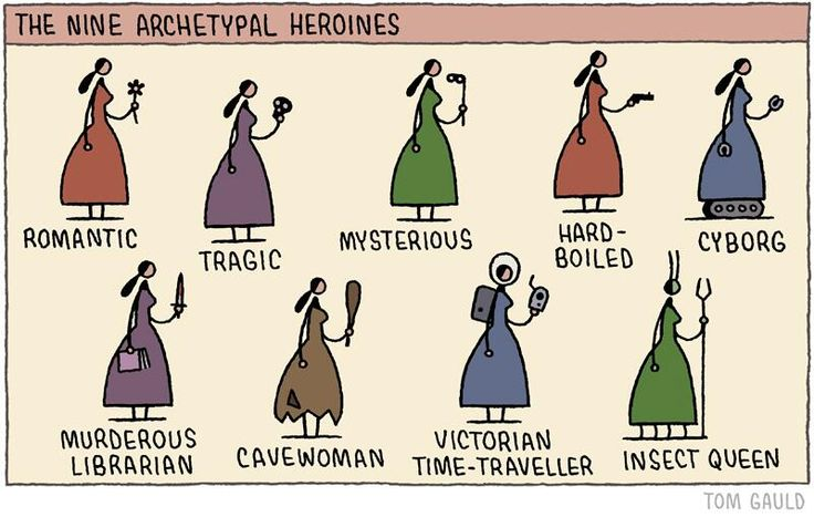 """""""The Nine Archetypal Heroines"""" (my cartoon for Saturday's  Guardian Review): pic.twitter.com/4GZPrVPUqA"""
