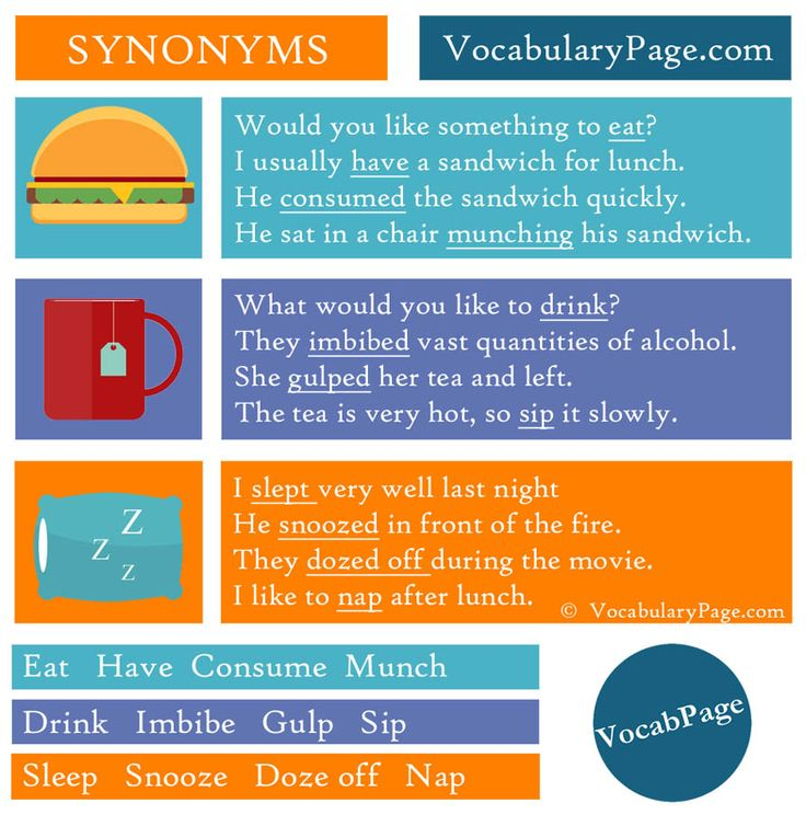 Synonyms for Eat, Drink and Sleep #English www vocabularypage com