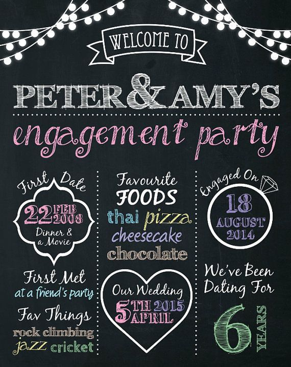 Engagement Party Chalkboard Poster File Ready by AmyGemptonDesign