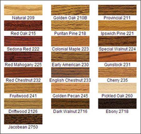 Kansas City Dustless Hardwood Floor Refinishing  Floor Samples For House   Lightest Chestnut Or