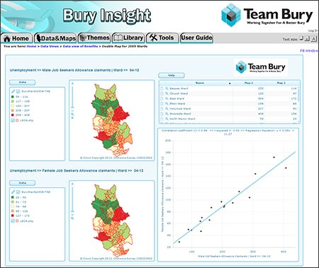 Bury Insight is the Bury statistics and maps website which is funded by Bury Council. It is a shared evidence base that provides quick and easy on-line access to data, information, and intelligence about the borough of Bury, and aims to meet the needs of the local community, Team Bury (the local strategic partnership) and the general public. - http://www.instantatlas.com/bury-insight-story.xhtml