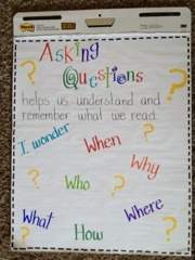 A First Grade Teacher's Passions and Obsessions: Anchor charts