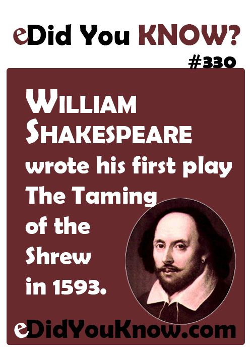 did william shakespeare write his own plays