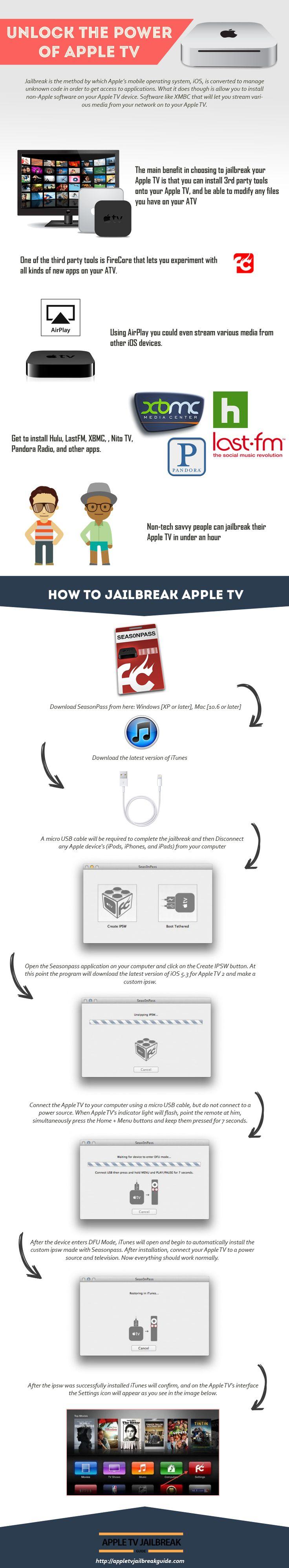 The following infographic pulls together the basics of Apple TV jailbreak process. #apple #atv #jailbreak #hack