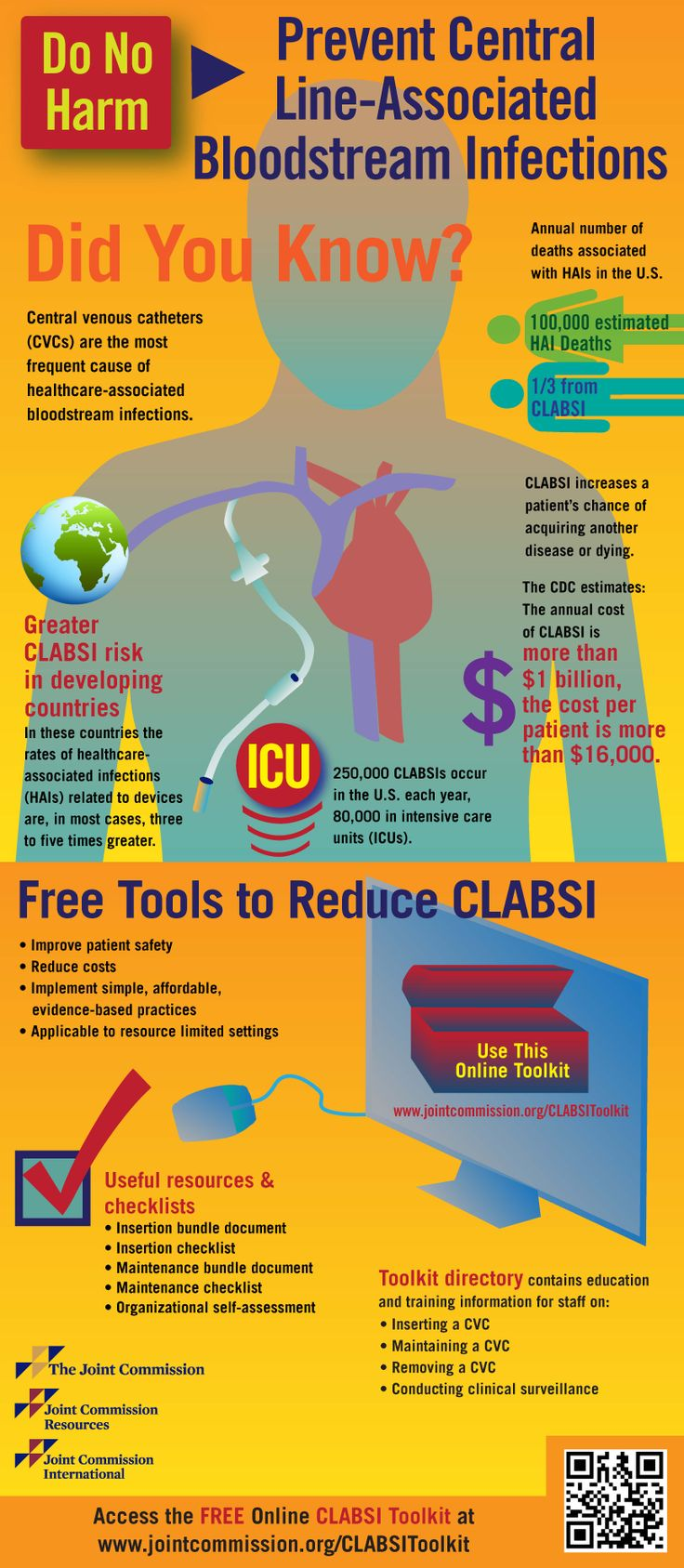 Infographic Prevent Central LineAssociated Bloodstream