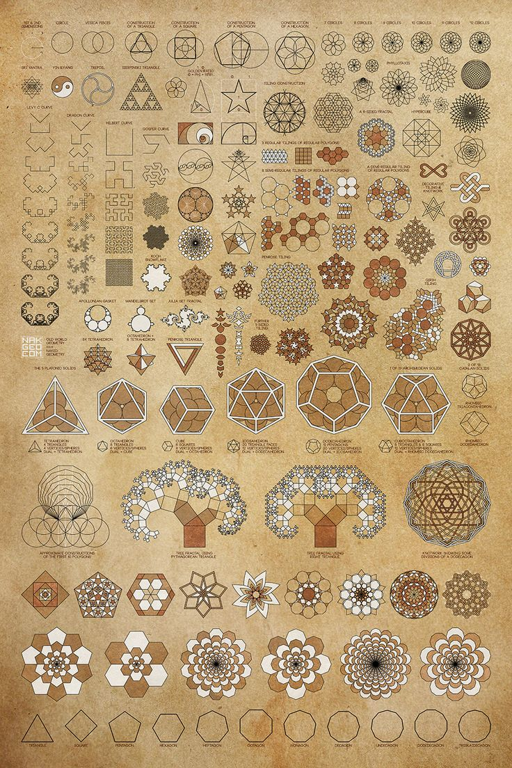 Old World Geometry is the culmination of 9 years of study and design work in geometry. It features the fundamental building blocks of tiling, knot weaving, platonic solids, constructing fractals, and geometric design. Its all of our secrets in one poster. This is a museum-quality poster printed on thick, durable, matte paper. It's giclée quality …