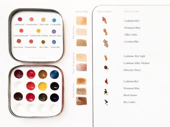 Best 25+ Skin Color Chart Ideas On Pinterest